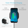 Anker PowerPort Wireless 10